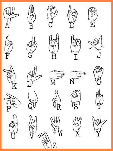 indian sign language alphabet pdf