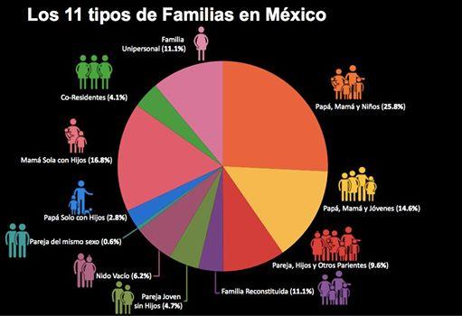 familias-mexicanas